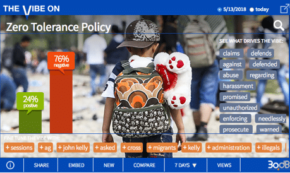 Almost Zero Tolerance for Zero Tolerance on Immigration