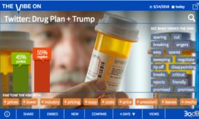 Twitter Not Wowed by Trump's Prescription Drug Plan