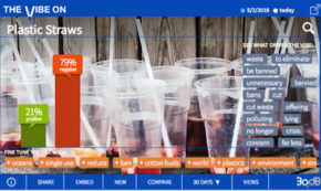 'Straws Suck,' Says Social, as Oceans Choke on Plastic