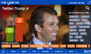 Donald Trump Jr. Can't Seem to Stop Stepping in It