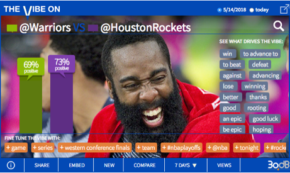 Rooting for Rockets to Dethrone Warriors