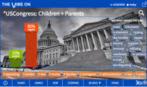 Separating Parents and Kids Sparks Outcry in Congress