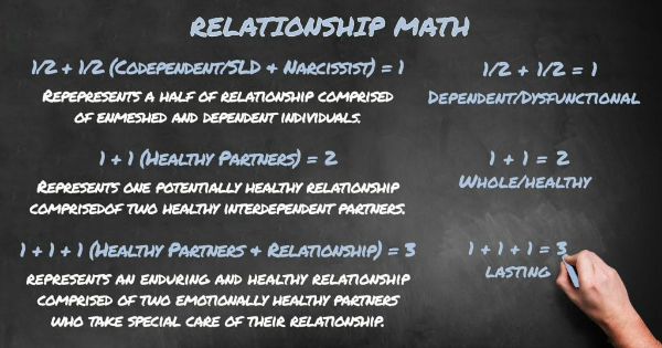 Does your relationship add up to happiness or misery?