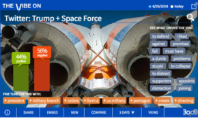 Trump's Space Force: Lost in Cyberspace