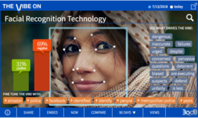 Not Loving the Look of Facial Recognition Technology