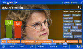 Is the 'Time's Up' Sign Flashing for Dianne Feinstein?