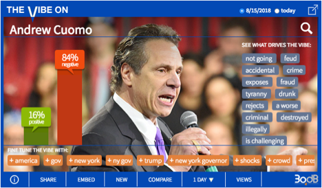 Cuomo Whupped for Questioning America's Greatness