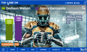 Watson v Garoppolo for Fantasy? Clear Choice for Social