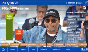 Spike Lee Lights a Fire With 'BlacKkKlansman'