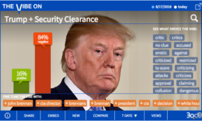 Sternly Rebuking Trump for Revoking Security Clearances