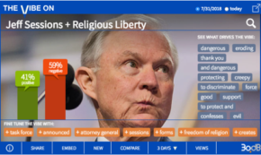 Social Blesses the 'Religious Liberty Task Force.' Yeah, Right
